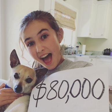 JFJ$80,000
